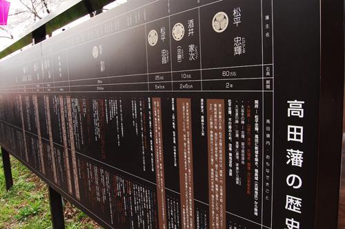 高田藩の歴史